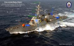 USS-Barry-Arleigh-Burke-class-guided-missile-destroyer-wallpaper.jpg
