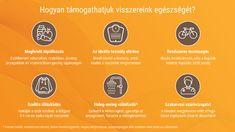 Szimpatika – Egy éve alig mozgunk: megjelenhet a visszeresség Minion, Weather, Minions, Weather Crafts