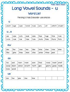 Teaching Long Vowel Spelling Patterns - Make Take & Teach Phonics Chart, Phonics Rules, Phonics Words, Jolly Phonics, Phonics Reading, Teaching Phonics, Phonics Activities, Reading Comprehension, Reading Activities