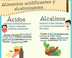 Ácidos/ alcalinos