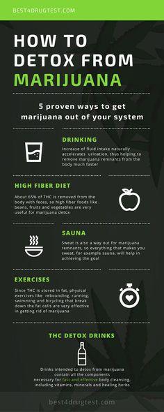5 ways to detox from marijuana