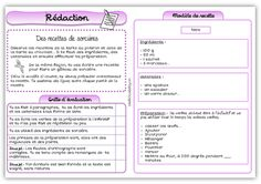 P'tites rédactions Cycle 3, French Education, Lectures, Writing Skills, Kids Learning, Teacher, Journal, Blog, Wicca