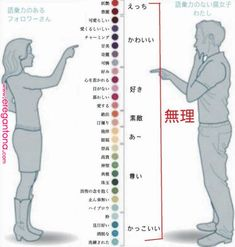 Pin by yasutsuna sakai on 心に響く言葉 The Words, Cool Words, Anime Illustration, Words Worth, Japanese Language, Sentences, Life Lessons, Quotations, Infographic