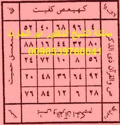 لكم الأفواه Islamic Phrases, Islamic Dua, Black Magic For Love, Islamic Patterns, Money Spells, Imam Hussain, Islam Quran, Free Books, Spelling