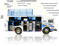 kansas city chiefs tailgating vehicles | Tailgate Lot - Tailgating Daily, Gear, Rigs, Ideas, News   Innovative ideas  #EsuranceFantasyTailgate