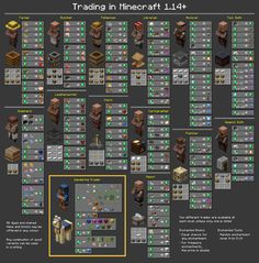 Minecraft 1 14 Villagers: Chart Of All Trades In : Minecraft Minecraft Crafts, Minecraft Farmen, Construction Minecraft, Minecraft Building Guide, Minecraft Banner Designs, Amazing Minecraft, Minecraft Decorations, Minecraft House Designs, Minecraft Tutorial