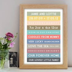 Personalised Memory Blind Print – Little Pieces