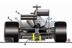 F1-Auto 2017 exklusiv