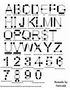 Funny pictures about Now You Can Write Morse Code. Oh, and cool pics about Now You Can Write Morse Code. Also, Now You Can Write Morse Code photos. Alphabet Code, Norse Alphabet, Braille Alphabet, The More You Know, Good To Know, Writing Fonts, Secret Code, Learn To Code, Morse Code Learn