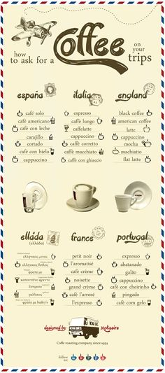 How to ask for coffee on your trips - Coffee Shop Stuff