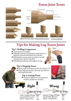 Build your own log furniture: