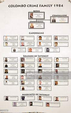 Organized crime flow charts of the Colombo Crime Family in 1984 which was presented into evidence at the trial of Roy Lindley DeVecchio October 2007 in the Brooklyn borough of New York City. Real Gangster, Mafia Gangster, Gangster Party, Mobsters Movie, Colombo Crime Family, Mafia Crime, America's Most Wanted, Maria Moore, Rpg