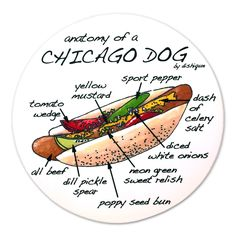 Anatomy of the Windy City Coasters.  Don't even THINK about putting ketchup on your hot dog!