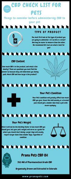 Cbd Check List for Pets