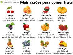 Mais razões para comer fruta!!