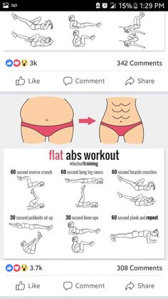 Self Care & Thick Fitness Weight Loss Before, Losing Weight Tips, How To Lose Weight Fast, At Home Workout Plan, At Home Workouts, Flat Abs Workout, Workout Fitness, Effective Ab Workouts, Reverse Crunches