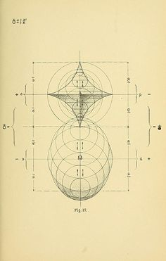 diagrams from Geometrical psychology, the science of representation: an abstract of the theories and diagrams of B. W. Betts | Bett's remarkable attempts to mathematically model the evolution of human consciousness through geometric forms