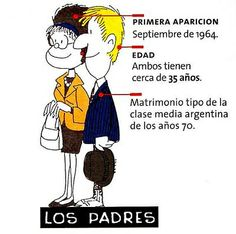 Papás de Mafalda