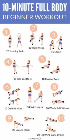 10 Minute Workout For Beginners (Easy At Home)
