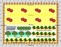 Garden Plan - 2013: Our Garden