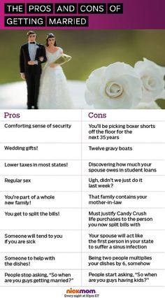 The pros and cons of marriage.