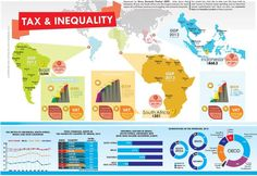 Ahead of #FFD3 @infid_ID leads Study of Tax Policies in #Indonesia, #SouthAfrica and #Brazil http://csnbricsam.org/tax-policy-and-inequalitycomparative-study/ …