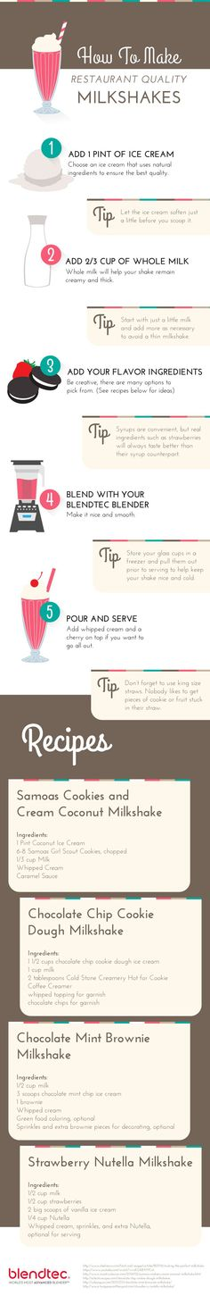 Preparation of restaurant-quality milk shakes + 4 recipes - Make your own thick and creamy milkshake Thick Milkshake Recipe, Coconut Milkshake, Nutella Milkshake, Chocolate Mint Brownies, Chocolate Chip Cookie Dough, Yummy Drinks, Delicious Desserts, Yummy Food, Healthy Smoothies