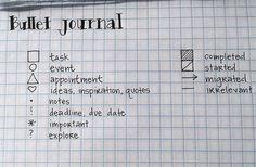 bullet journal cheat sheet - Google Search