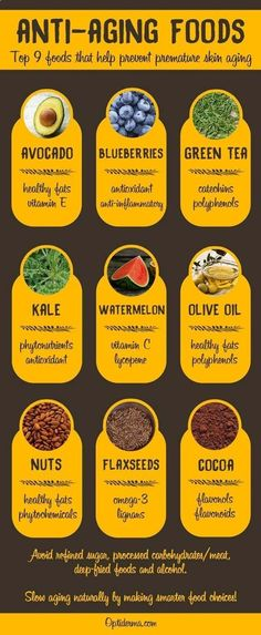 Tips for Anti Diet - Anti Aging Skin Care Tips You Need Start Using Today - Preventing Premature Skin Aging: Eat Anti-Aging Foods - Best DIY Products and Diet Tips - Natural Homemade Remedies for Women in their 30s, 40s and Over 50 and Even People in Their 20s - Add these to your Routine or Daily Regimen To Prevent Wrinkles and Look Younger - thegoddess.com/anti-aging-tips #skincare The Anti-Diet Solution is a system of eating that heals the lining inside of your gut by destroying the ...