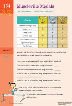 Worksheets: Understanding Charts: Muscleville Medals!