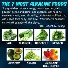 Ph balance your body