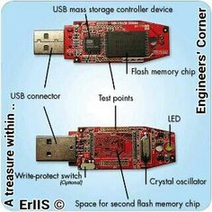 The easiest way to connect computer peripherals is through a Universal Serial Bus. The USB is a plug-and-play interface between the PC and the Technology Hacks, Computer Technology, Computer Science, Computer Lab, Computer Projects, Computer Basics, Computer Lessons, Electronics Basics, Electronics Projects
