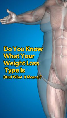 Discover Your Weight Loss Type In 30 Seconds: http://www.gorealdose.com/k/discover-your-weight-loss-type-quiz-page?utm_source=pinterest&utm_medium=social&utm_term=ad1&utm_content=wlt&utm_campaign=wlt_pinterest_ad2