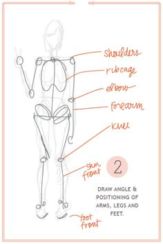Tutorial: Fashion Sketches I've been so flattered with your sweet words about including my sketches in my refashion/sewing posts. Seriously, every time I read your comments I get a big smile on my face. Often times I s… Drawing Lessons, Life Drawing, Drawing Techniques, Drawing Tips, Art Lessons, Drawing Heads, Hair Drawings, Figure Drawings, Woman Drawing