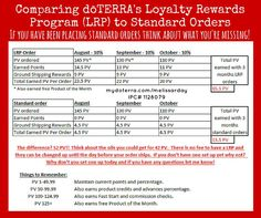 The LRP (Loyalty Rewards Program) is the ultimate way to get more for your money and FREE PRODUCTS!  This is available to members only.  Get with me to learn more!  http://therenaissancemamamind.blogspot.com/2014/11/how-to-order-doterra-essential-oils.html  #doTERRA #freeproducts #doTERRAmembers #LRP