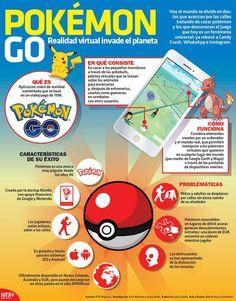 Pokemon Go: realidad aumentada que invade el Planeta #infografía