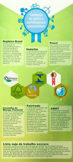De acordo com o Site do Governo Portal Brasil, conheça os Selos e Certificações que atestam a qualidade e responsabilidade das empresas no setor produtivo Selos e Certificações de Empresas Produtivas