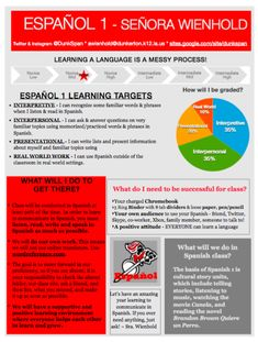So this year I had every intention of making a fancy-smancy infograph syllabus like everyone else. I even started on on Pictochart. The lit. Spanish Teacher, Spanish Classroom, Teaching Spanish, Classroom Ideas, Classroom Organization, Spanish 1, Spanish Lessons, Beginning Of School, First Day Of School