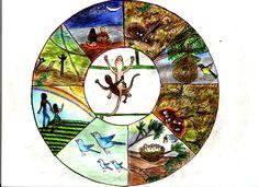 Nature Mandala - 2009
