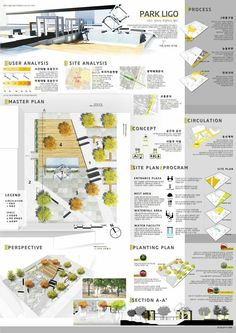 Ideas Landscape Architecture Poster Layout Projects For 2019 Presentation Board Design, Architecture Presentation Board, Project Presentation, Architectural Presentation, Architecture Panel, Architecture Graphics, Architecture Student, Architecture Layout, Drawing Architecture