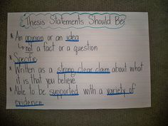 thesis statement mini lesson middle school