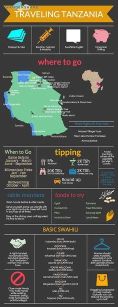 Tanzania FACTS - ga naar www.bms-travellers.nl voor uw maatwerk reis naar oost- of zuidelijk Afrika