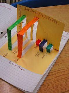 Runde's Room: Math Journal Sundays - Pop-up Bar Graphs. I love anything by Jen Runde! Math Teacher, Math Classroom, Teaching Math, Teaching Geometry, Interactive Math Journals, Math Notebooks, Maths Journals, Math Resources, Math Activities