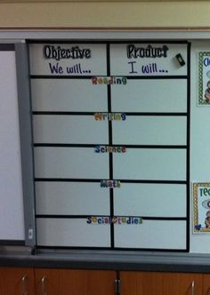 Post my learning targets along with the products students will create. Possibly need to use side bulleting board or cabinets. High School Classroom, New Classroom, Classroom Setup, Classroom Design, Classroom Objectives, Objectives Board, Learning Objectives Display, Learning Targets, Learning Goals