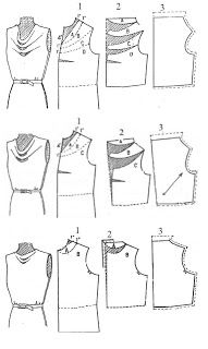 Konstrukcja dekoltu - wody How to make a loop for neck shirt or dress : VCTRY's BLOG