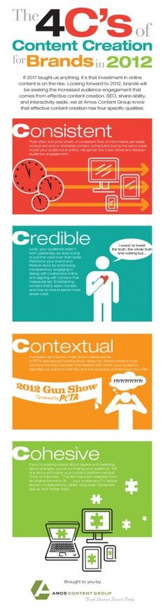 The 4 C's Of Content Creation For Brands In 2012  #Infographic