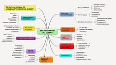La #Carteheuristique Une carte heuristique ou «carte desidées» (Mind Map)…