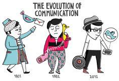 #evoluzione #metodi #comunicazione #lettere #telefono #cellulare