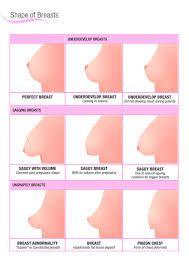Image result for sagging breasts