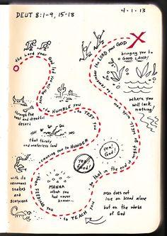 Deuteronomy 8:1-18 • Illustrated Devo by Aaron Zenz